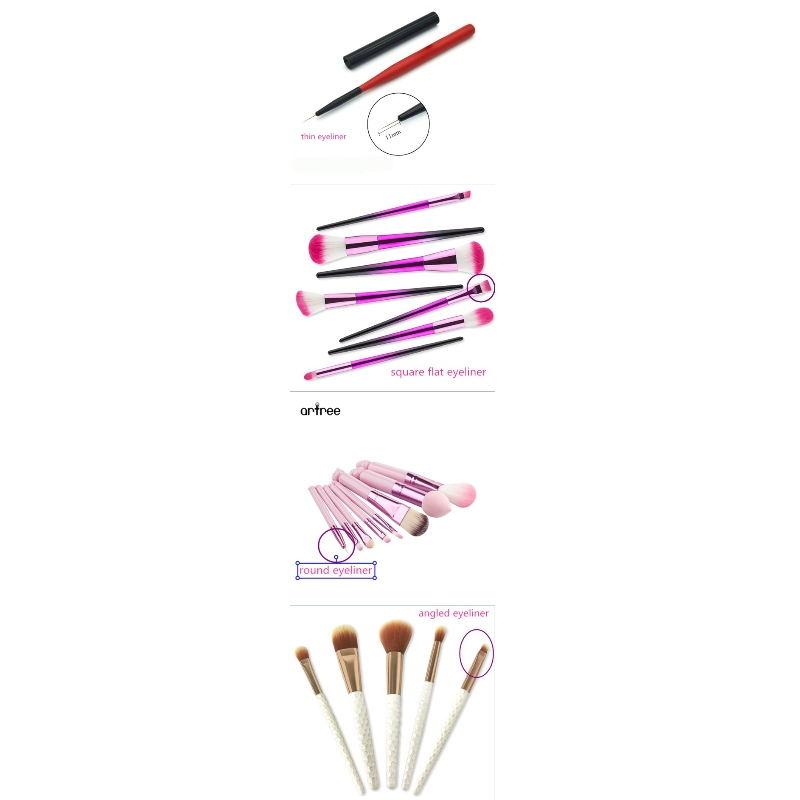 Hvordan vælger du din bedste eyeliner pensel?